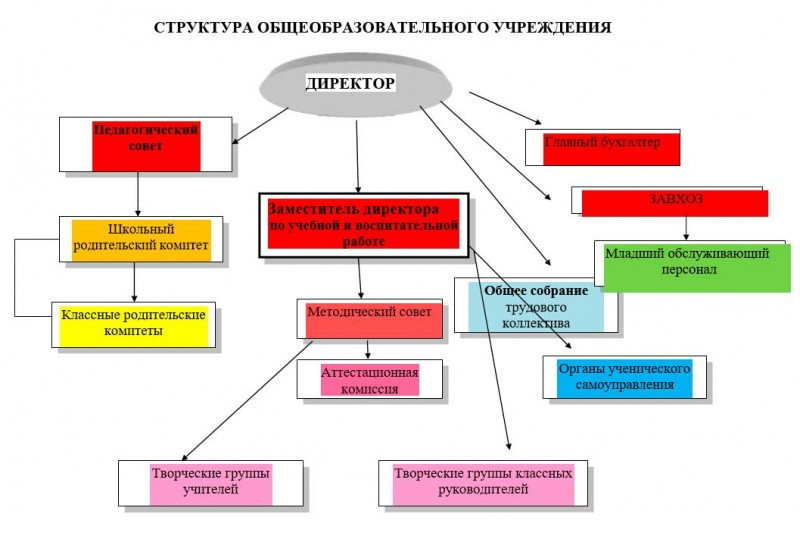 http://siv.horol-edu.ru/upload/sivakovka_horol/information_system_200/0/4/4/7/4/item_4474/information_items_property_1891.jpg